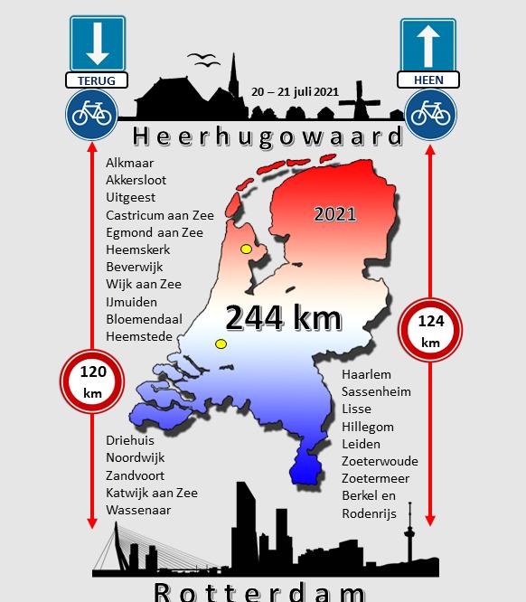 Rotterdam < - > Heerhugowaard